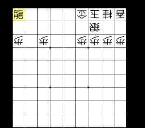 【図2-3 攻め駒を集める】