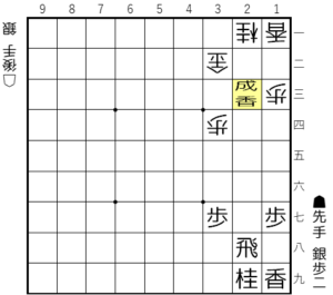【図3-4 数の攻めが成功!】