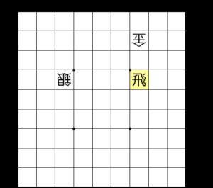 【図3-4 両取りの手筋】