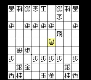 【図2-1 △4五角戦法】
