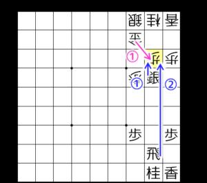 【図2-5 2三への利きの数で勝っている】