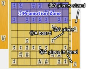 Diagram of shogi playing