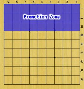 Promotion Zone