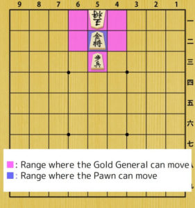 Fig4, Range where the Gold General and the Pawn can move