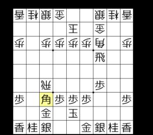 【図1-4 ▲3六歩がポイント】