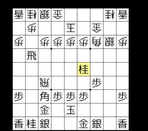 【図3-2 やはり▲4五桂から攻める】