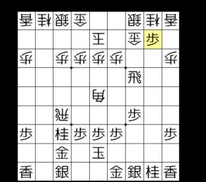 【図4-2 ▲2二歩と打つのが定跡】