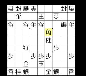 【図3-3 ▲5三桂成と▲1一角成がある】