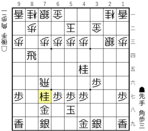 【図3-4 左の桂馬も活用していく】