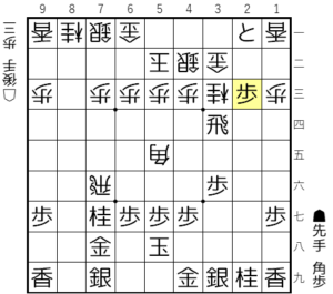 【図4-4 歩の垂らしが定跡】