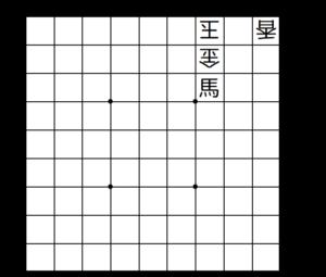 【問題3-1】