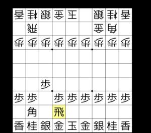 【図1-1 飛車を左から4列目に】