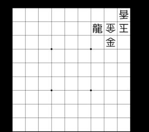 【図2-1 一間龍の基本図】