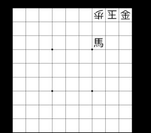 【図3-1 馬と金の詰み形】