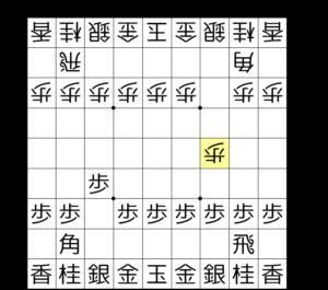 【図1-1 3手目▲7五歩が石田流の合図】