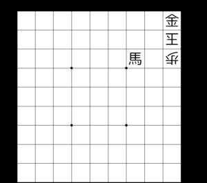 【図3-2 相手玉が上にいるパターン】