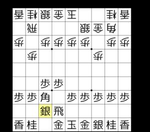 【図1-3 四間飛車の基本形の完成】