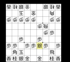 【図1-4 △6三銀で7筋を守る】