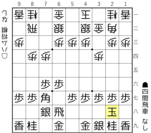 【図1-4 右側に玉を囲う】
