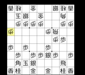 【図2-1 囲いは簡単に】