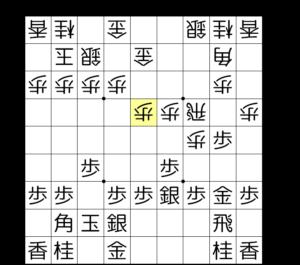 【図5-1 石田流が▲7七桂と▲9七角を保留】