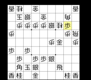 【図3-5 後手優勢】
