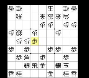 【図2-3 四間飛車のカウンター】