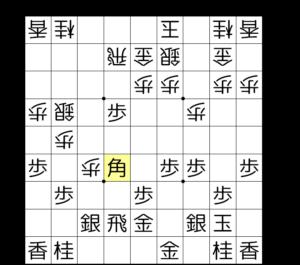 【図2-6 両取りで勝勢】