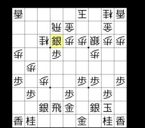 【図2-8 単純だが強力な攻め】