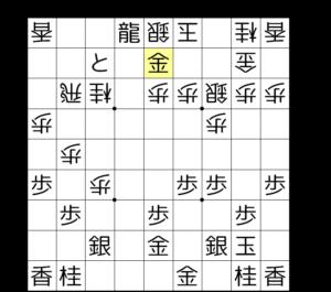 【図3-3 一間龍の寄せの形】