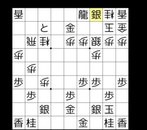 【図3-5 四間飛車の勝利】