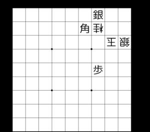 【問題3-2】