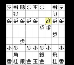 【図1-1 相手が矢倉の構えを見せる】