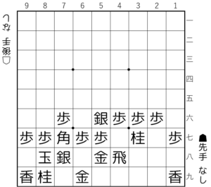 【図1-1 右四間飛車左美濃の基本図】