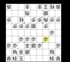 【図3-2 矢倉戦法vs右四間飛車】