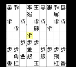 【図2-1 右四間飛車の仕掛け】
