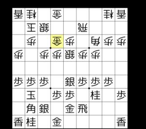 【図3-1 右四間飛車vs四間飛車】