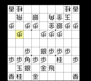 【図2-1 右四間飛車vs矢倉戦法】