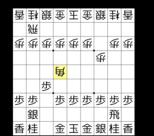 【図1-1 筋違い角の基本図】