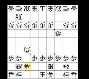 【図2-1 △6二銀と上がるのがポイント】