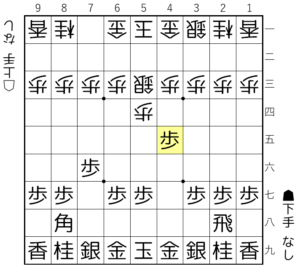 【図1-2 4筋の位を取る】