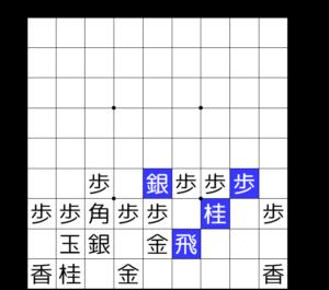 【図1-2 攻めの形のポイント】