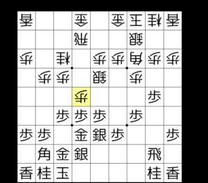 【図3-2 右四間飛車の仕掛け】