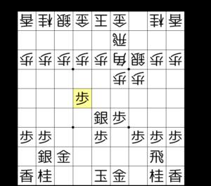 【図2-3 4筋の位を取る】