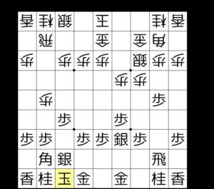 【図1-3 左美濃囲いを完成させる】