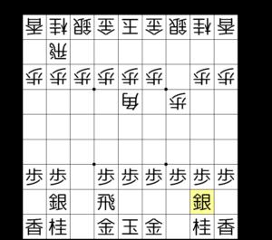 【図3-2 △8二銀とする】