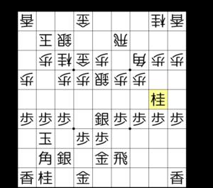 【図3-3 やはり▲2五桂から攻める】