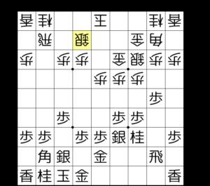 【図3-3 居角左美濃急戦】
