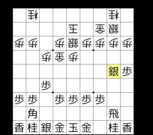 【図2-3 ▲2五銀がポイント】