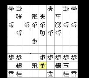 【図3-5 美濃囲いが完成】